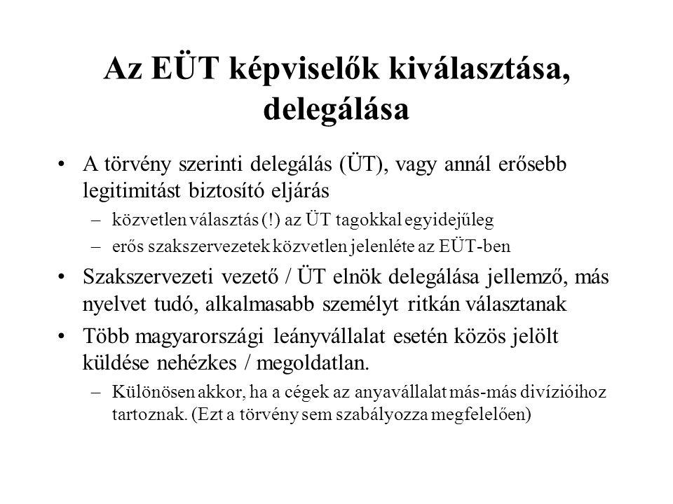 Az EÜT képviselők kiválasztása, delegálása A törvény szerinti delegálás (ÜT), vagy annál erősebb legitimitást biztosító eljárás –közvetlen választás (