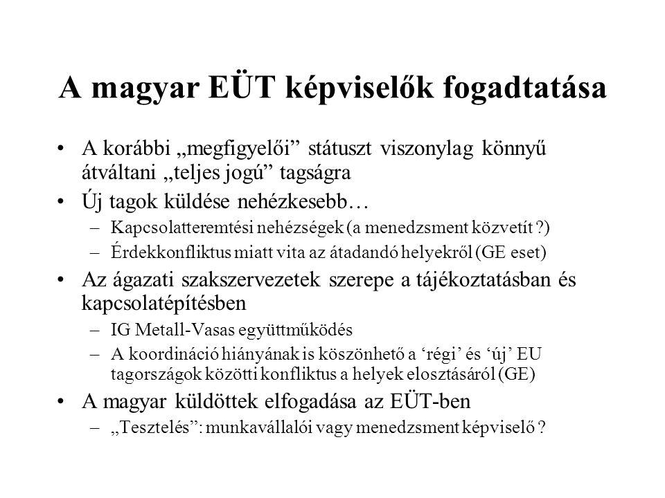 """A magyar EÜT képviselők fogadtatása A korábbi """"megfigyelői"""" státuszt viszonylag könnyű átváltani """"teljes jogú"""" tagságra Új tagok küldése nehézkesebb…"""