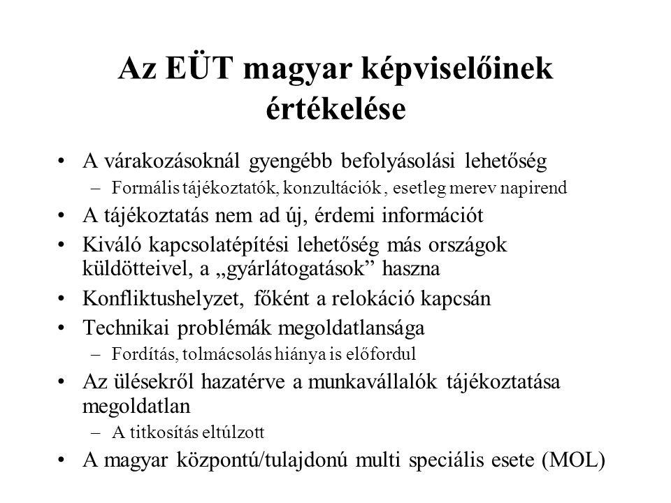 Az EÜT magyar képviselőinek értékelése A várakozásoknál gyengébb befolyásolási lehetőség –Formális tájékoztatók, konzultációk, esetleg merev napirend