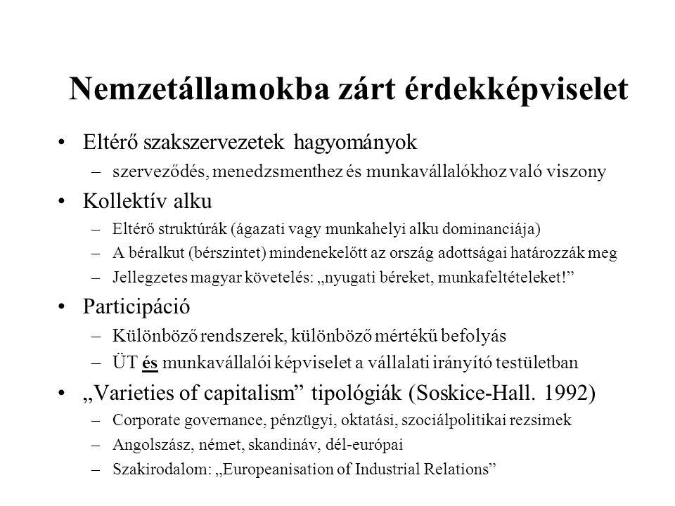 Nemzetállamokba zárt érdekképviselet Eltérő szakszervezetek hagyományok –szerveződés, menedzsmenthez és munkavállalókhoz való viszony Kollektív alku –