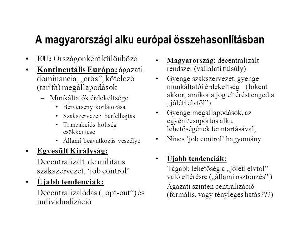 """A magyarországi alku európai összehasonlításban EU: Országonként különböző Kontinentális Európa: ágazati dominancia, """"erős"""", kötelező (tarifa) megálla"""