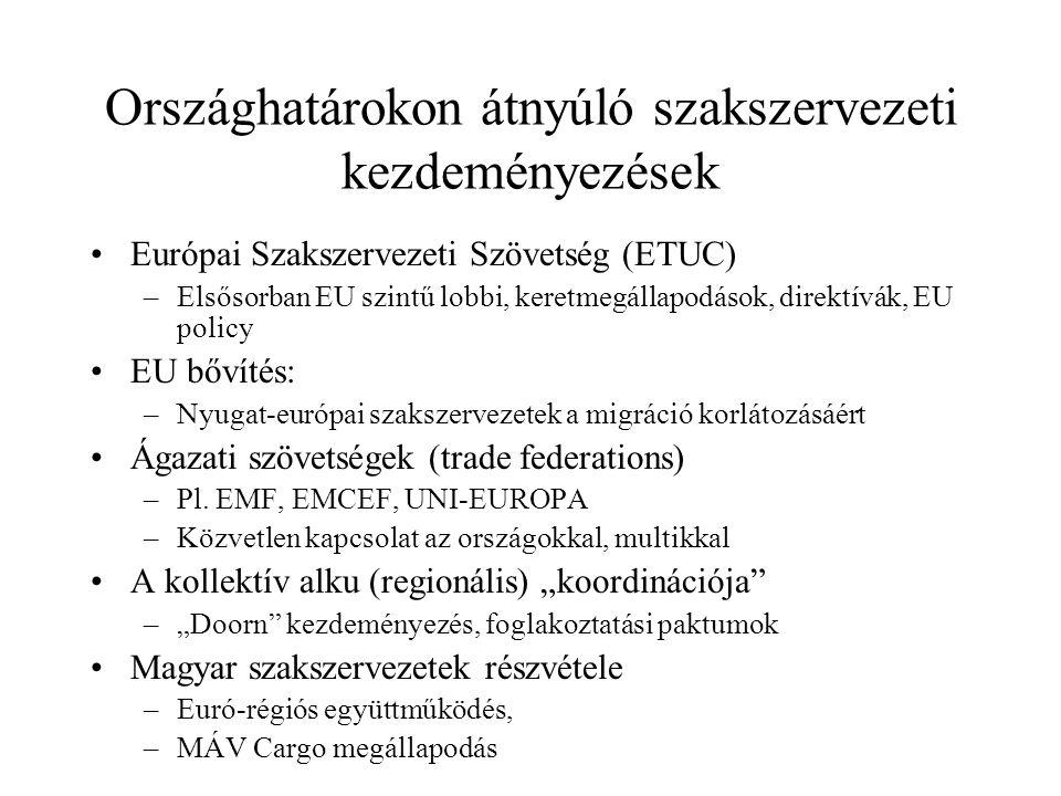 Országhatárokon átnyúló szakszervezeti kezdeményezések Európai Szakszervezeti Szövetség (ETUC) –Elsősorban EU szintű lobbi, keretmegállapodások, direk