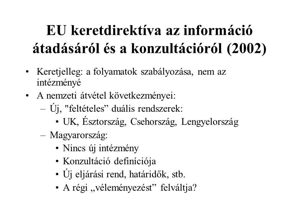 EU keretdirektíva az információ átadásáról és a konzultációról (2002) Keretjelleg: a folyamatok szabályozása, nem az intézményé A nemzeti átvétel köve