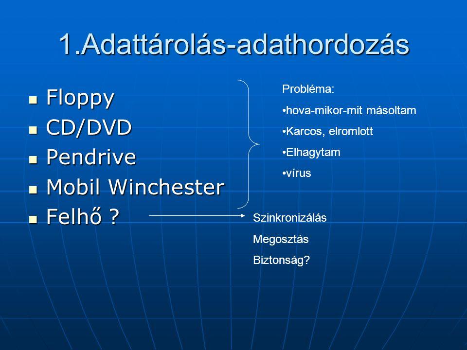 1.Adattárolás-adathordozás Floppy Floppy CD/DVD CD/DVD Pendrive Pendrive Mobil Winchester Mobil Winchester Felhő .