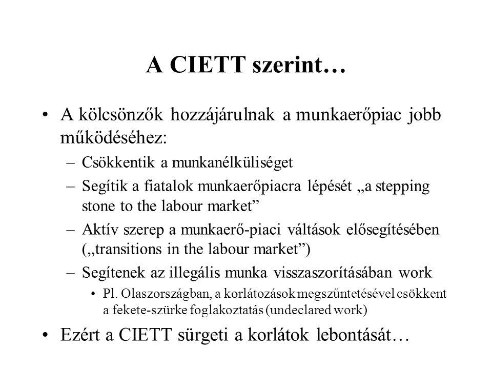 A CIETT szerint… A kölcsönzők hozzájárulnak a munkaerőpiac jobb működéséhez: –Csökkentik a munkanélküliséget –Segítik a fiatalok munkaerőpiacra lépésé