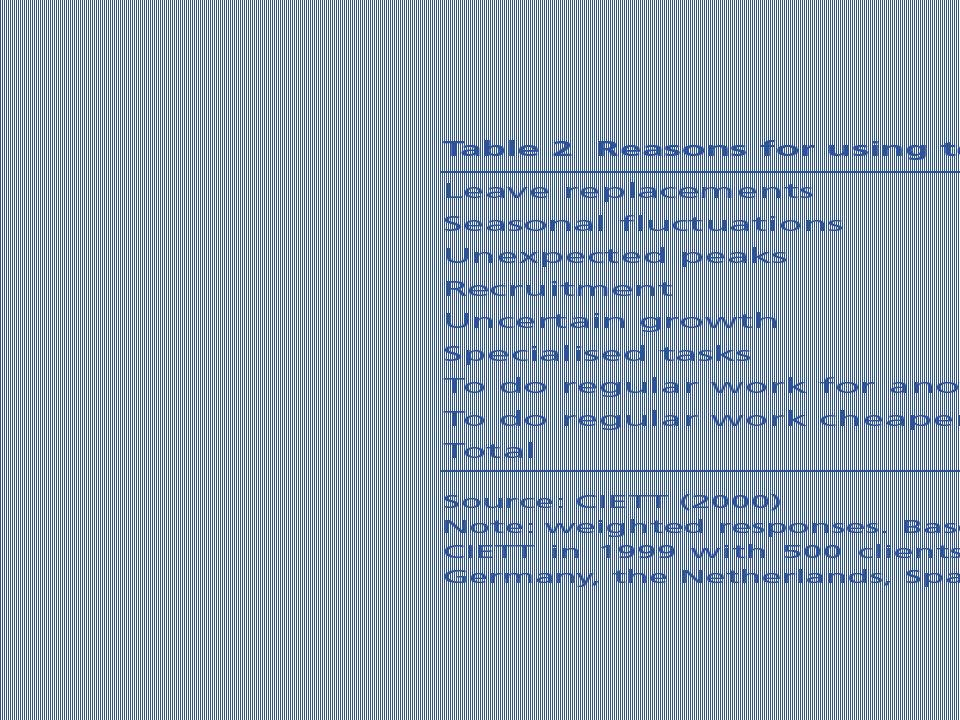 Az EU 2008/104/EK Irányelve EU Bizottság: nincs egyetértés a szociális partnerek közt Cél: korlátozások, tilalmak felülvizsgálata és a munkavállaló igényeihez való alkalmazkodás Egyenlő bánásmód alapelve –Bér, munkaidő, pihenőidő, túlóra, szabadság (az első naptól!) –Állandó alkalmazáshoz, szociális létesítményekhez és képzéshez való azonos hozzáférés –Tájékoztatás a kölcsönbevevő üres állásairól Korlátozott időtartamra Képviselet, tájékoztatás Eltérés: állandó szerződés esetén, vagy kollektív szerződéssel vagy országos megállapodással Nemzeti átvétel: 2011.