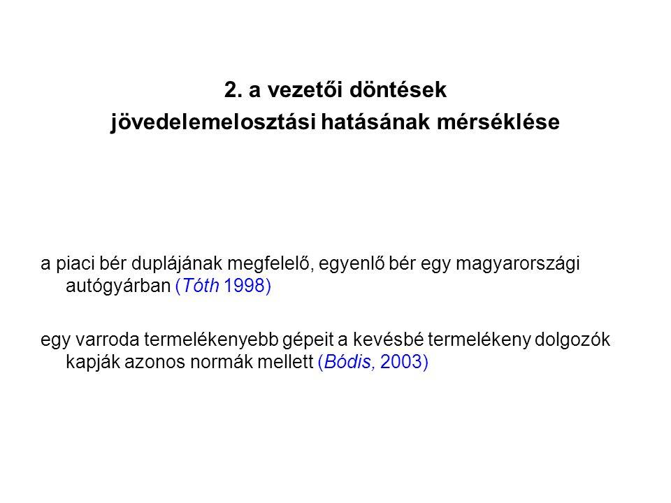 2. a vezetői döntések jövedelemelosztási hatásának mérséklése a piaci bér duplájának megfelelő, egyenlő bér egy magyarországi autógyárban (Tóth 1998)