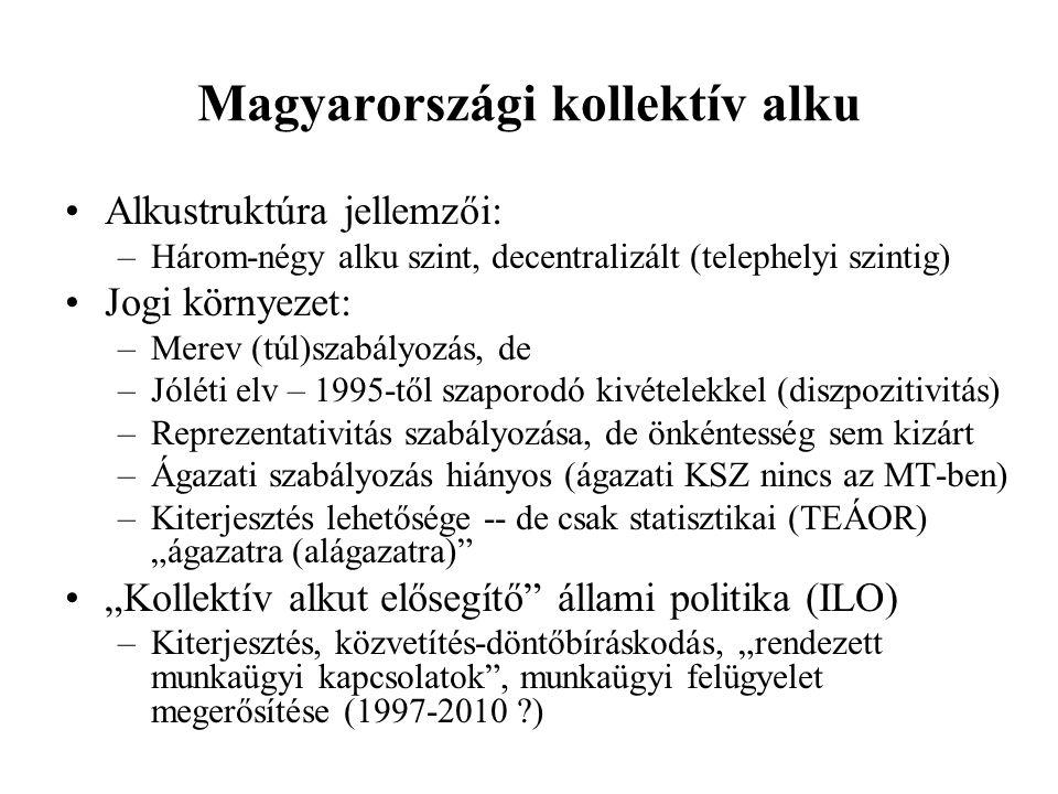 """Magyarországi kollektív alku Alkustruktúra jellemzői: –Három-négy alku szint, decentralizált (telephelyi szintig) Jogi környezet: –Merev (túl)szabályozás, de –Jóléti elv – 1995-től szaporodó kivételekkel (diszpozitivitás) –Reprezentativitás szabályozása, de önkéntesség sem kizárt –Ágazati szabályozás hiányos (ágazati KSZ nincs az MT-ben) –Kiterjesztés lehetősége -- de csak statisztikai (TEÁOR) """"ágazatra (alágazatra) """"Kollektív alkut elősegítő állami politika (ILO) –Kiterjesztés, közvetítés-döntőbíráskodás, """"rendezett munkaügyi kapcsolatok , munkaügyi felügyelet megerősítése (1997-2010 ?)"""