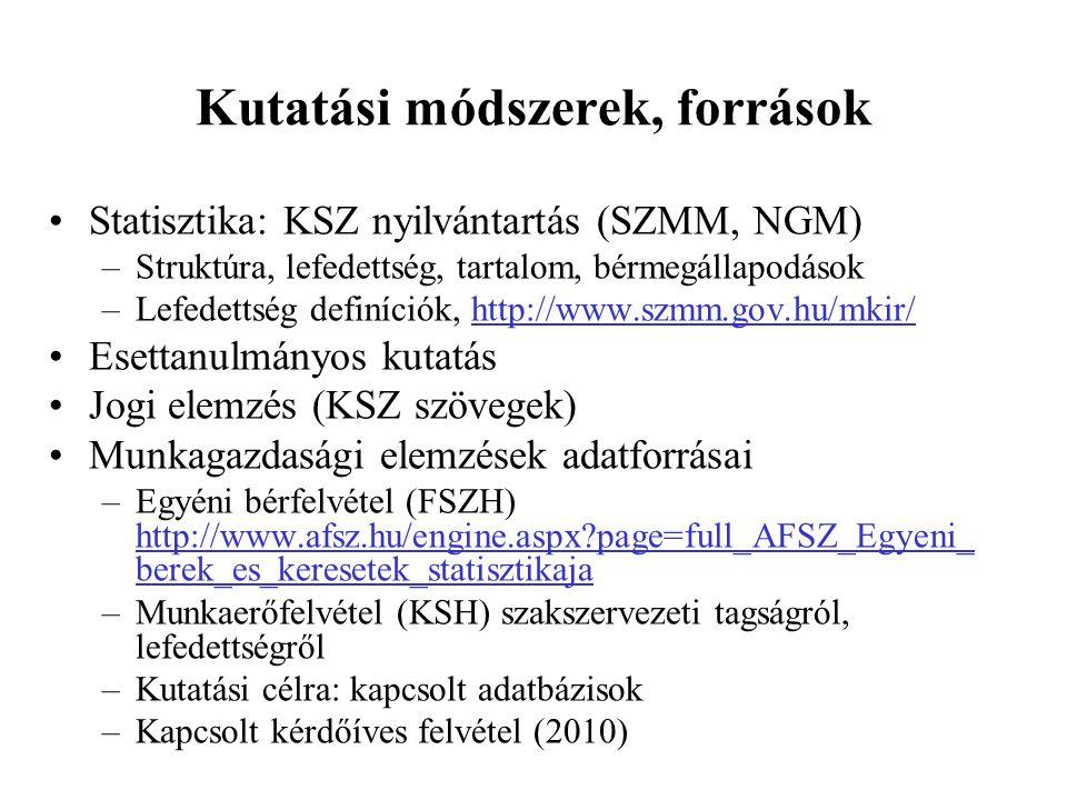 Kutatási módszerek, források Statisztika: KSZ nyilvántartás (SZMM, NGM) –Struktúra, lefedettség, tartalom, bérmegállapodások –Lefedettség definíciók, http://www.szmm.gov.hu/mkir/ Esettanulmányos kutatás Jogi elemzés (KSZ szövegek) Munkagazdasági elemzések adatforrásai –Egyéni bérfelvétel (FSZH) http://www.afsz.hu/engine.aspx?page=full_AFSZ_Egyeni_ berek_es_keresetek_statisztikaja –Munkaerőfelvétel (KSH) szakszervezeti tagságról, lefedettségről –Kutatási célra: kapcsolt adatbázisok –Kapcsolt kérdőíves felvétel (2010)