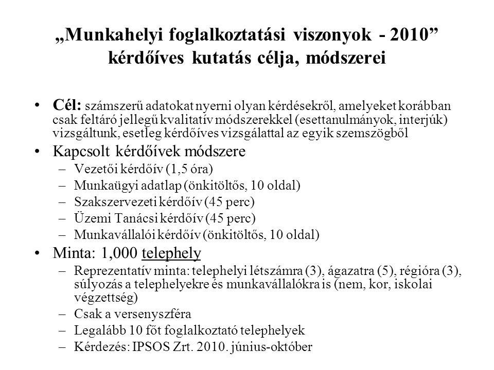 """""""Munkahelyi foglalkoztatási viszonyok - 2010 kérdőíves kutatás célja, módszerei Cél: számszerű adatokat nyerni olyan kérdésekről, amelyeket korábban csak feltáró jellegű kvalitatív módszerekkel (esettanulmányok, interjúk) vizsgáltunk, esetleg kérdőíves vizsgálattal az egyik szemszögből Kapcsolt kérdőívek módszere –Vezetői kérdőív (1,5 óra) –Munkaügyi adatlap (önkitöltős, 10 oldal) –Szakszervezeti kérdőív (45 perc) –Üzemi Tanácsi kérdőív (45 perc) –Munkavállalói kérdőív (önkitöltős, 10 oldal) Minta: 1,000 telephely –Reprezentatív minta: telephelyi létszámra (3), ágazatra (5), régióra (3), súlyozás a telephelyekre és munkavállalókra is (nem, kor, iskolai végzettség) –Csak a versenyszféra –Legalább 10 főt foglalkoztató telephelyek –Kérdezés: IPSOS Zrt."""