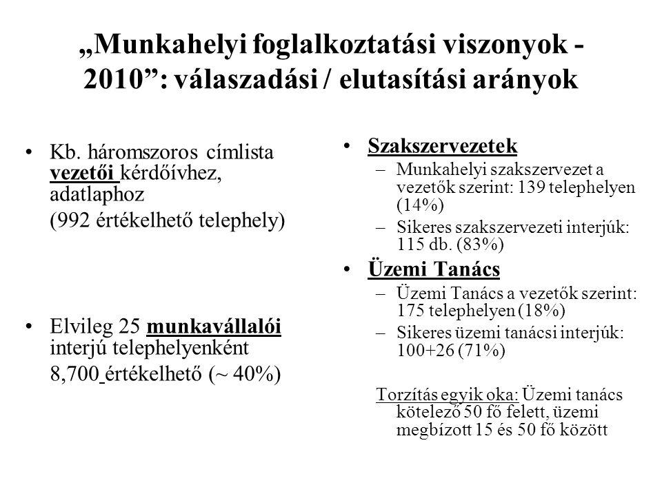 """""""Munkahelyi foglalkoztatási viszonyok - 2010 : válaszadási / elutasítási arányok Kb."""
