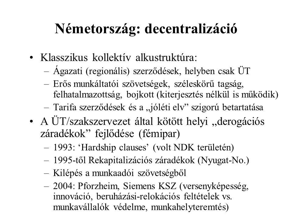 """Németország: decentralizáció Klasszikus kollektív alkustruktúra: –Ágazati (regionális) szerződések, helyben csak ÜT –Erős munkáltatói szövetségek, széleskörű tagság, felhatalmazottság, bojkott (kiterjesztés nélkül is működik) –Tarifa szerződések és a """"jóléti elv szigorú betartatása A ÜT/szakszervezet által kötött helyi """"derogációs záradékok fejlődése (fémipar) –1993: 'Hardship clauses' (volt NDK területén) –1995-től Rekapitalizációs záradékok (Nyugat-No.) –Kilépés a munkaadói szövetségből –2004: Pforzheim, Siemens KSZ (versenyképesség, innováció, beruházási-relokációs feltételek vs."""