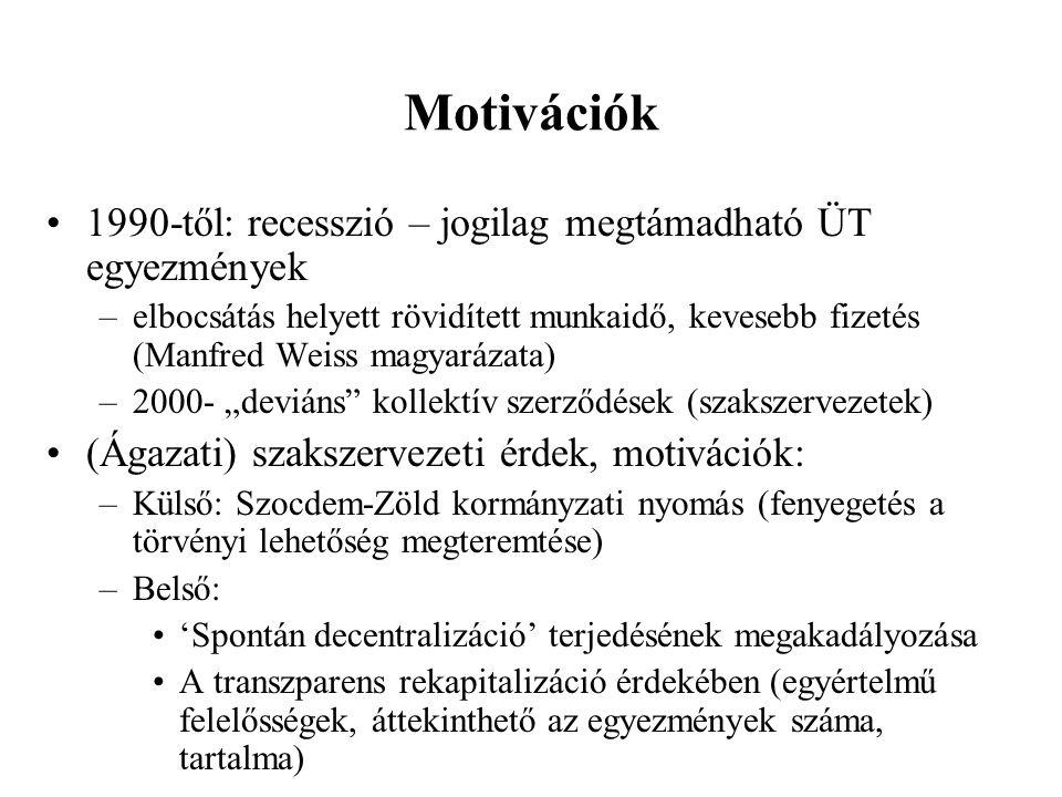 """Motivációk 1990-től: recesszió – jogilag megtámadható ÜT egyezmények –elbocsátás helyett rövidített munkaidő, kevesebb fizetés (Manfred Weiss magyarázata) –2000- """"deviáns kollektív szerződések (szakszervezetek) (Ágazati) szakszervezeti érdek, motivációk: –Külső: Szocdem-Zöld kormányzati nyomás (fenyegetés a törvényi lehetőség megteremtése) –Belső: 'Spontán decentralizáció' terjedésének megakadályozása A transzparens rekapitalizáció érdekében (egyértelmű felelősségek, áttekinthető az egyezmények száma, tartalma)"""