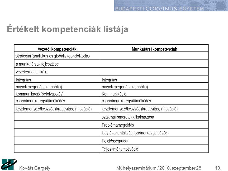 Értékelt kompetenciák listája Vezetői kompetenciákMunkatársi kompetenciák stratégiai (analitikus és globális) gondolkodás a munkatársak fejlesztése ve