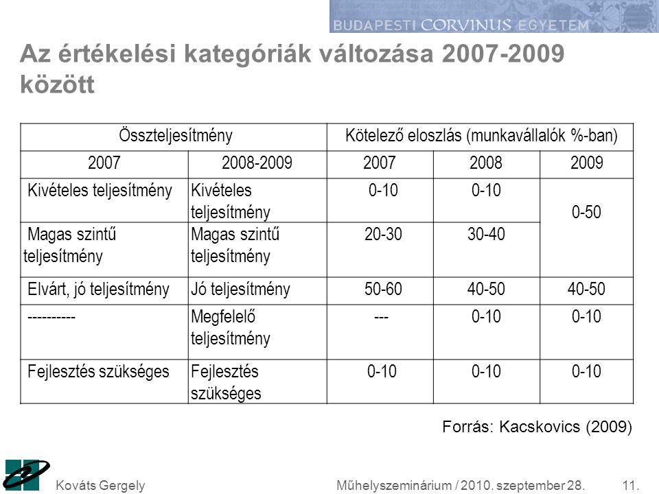 Az értékelési kategóriák változása 2007-2009 között Összteljesítmény Kötelező eloszlás (munkavállalók %-ban) 20072008-2009200720082009 Kivételes telje