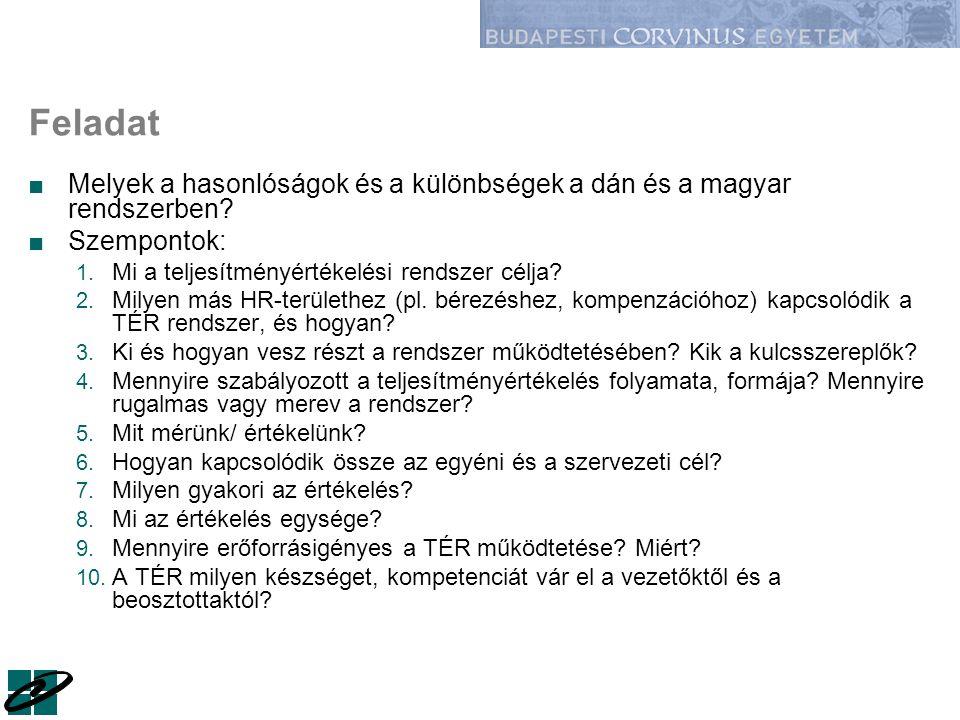 Feladat ■Melyek a hasonlóságok és a különbségek a dán és a magyar rendszerben? ■Szempontok: 1. Mi a teljesítményértékelési rendszer célja? 2. Milyen m