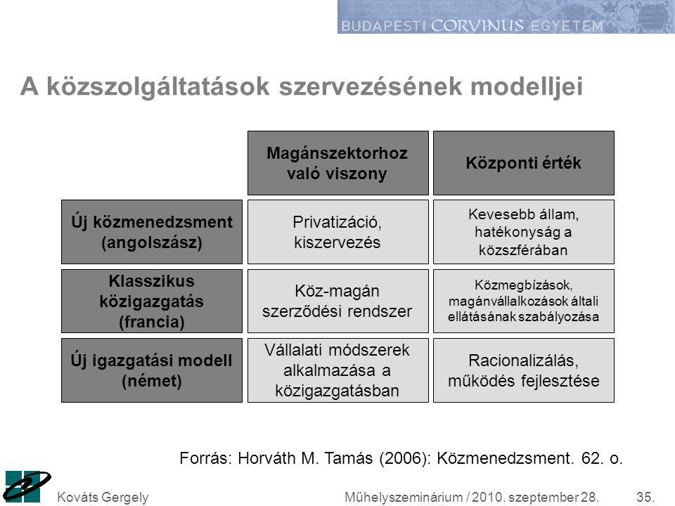 Műhelyszeminárium / 2010. szeptember 28.Kováts Gergely35. A közszolgáltatások szervezésének modelljei Magánszektorhoz való viszony Központi érték Új k