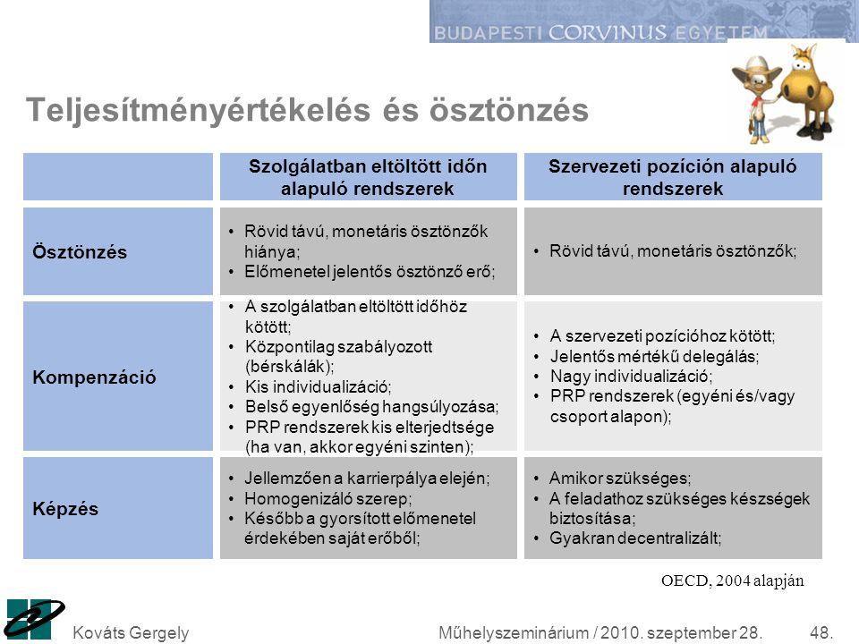 Műhelyszeminárium / 2010. szeptember 28.Kováts Gergely48. Teljesítményértékelés és ösztönzés Ösztönzés Kompenzáció Rövid távú, monetáris ösztönzők hiá