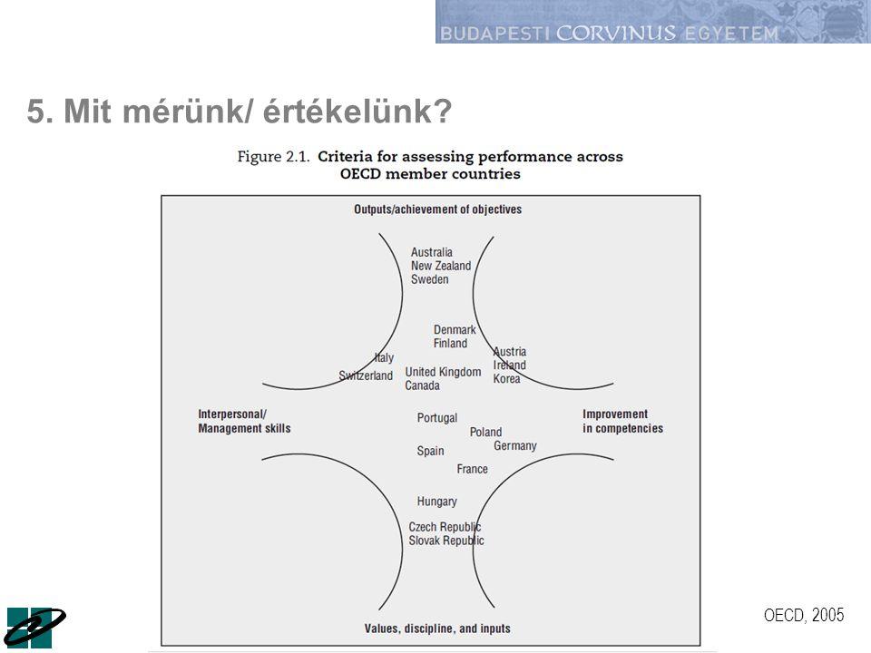 5. Mit mérünk/ értékelünk? OECD, 2005