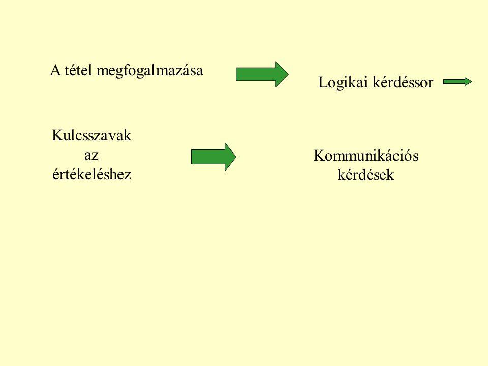 A tétel megfogalmazása Logikai kérdéssor Kulcsszavak az értékeléshez Kommunikációs kérdések