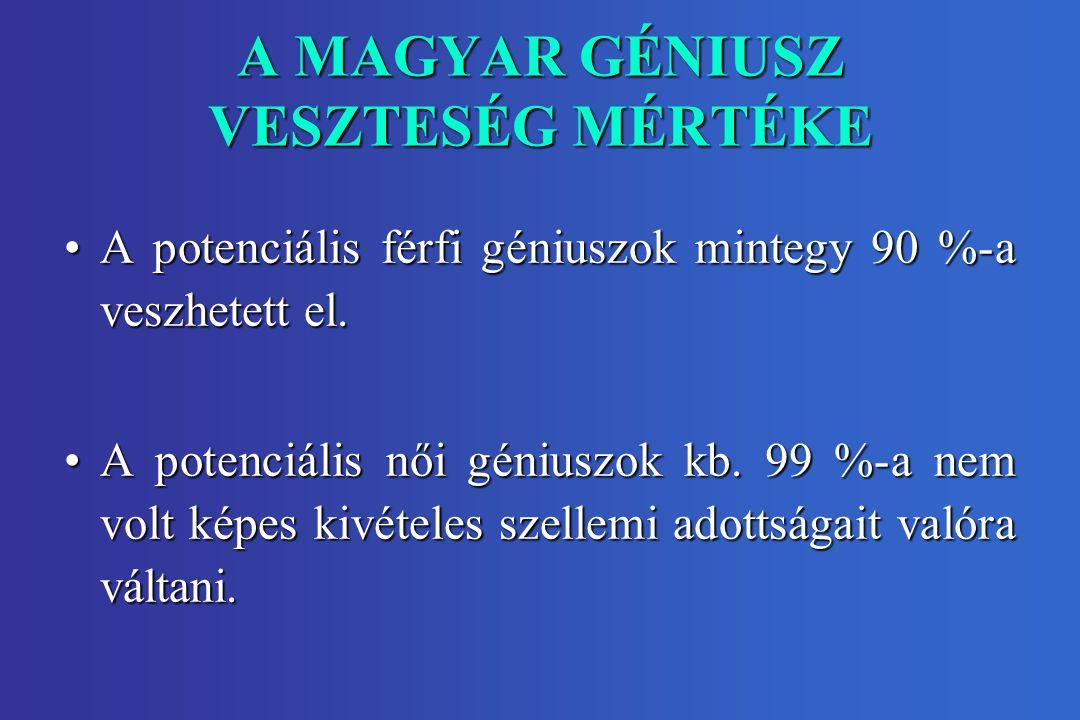 A MAGYAR GÉNIUSZ VESZTESÉG MÉRTÉKE A potenciális férfi géniuszok mintegy 90 %-a veszhetett el.A potenciális férfi géniuszok mintegy 90 %-a veszhetett el.