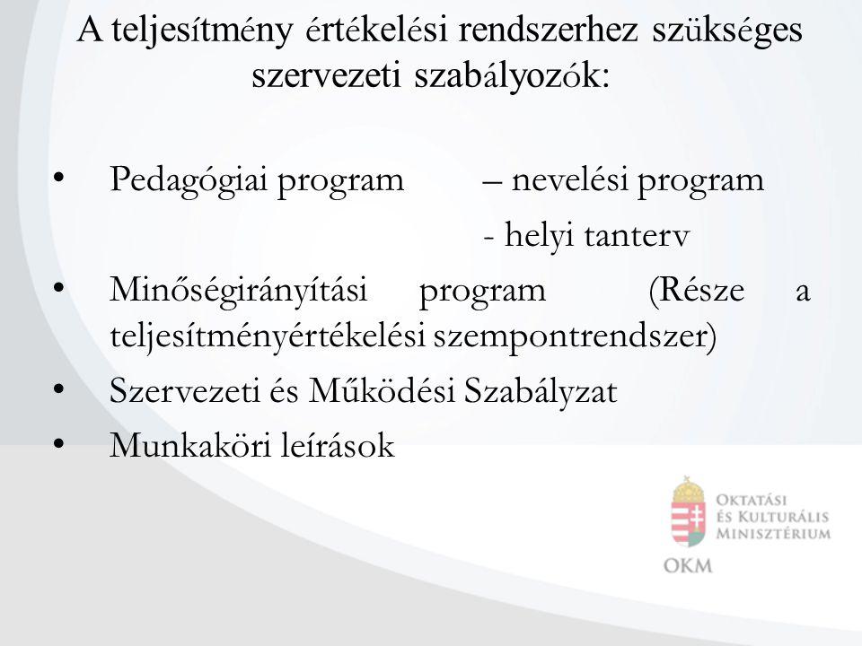 A teljes í tm é ny é rt é kel é si rendszerhez sz ü ks é ges szervezeti szab á lyoz ó k: Pedagógiai program – nevelési program - helyi tanterv Minőségirányítási program (Része a teljesítményértékelési szempontrendszer) Szervezeti és Működési Szabályzat Munkaköri leírások