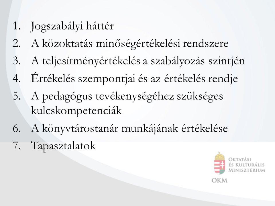 1.Jogszabályi háttér 2.A közoktatás minőségértékelési rendszere 3.A teljesítményértékelés a szabályozás szintjén 4.Értékelés szempontjai és az értékelés rendje 5.A pedagógus tevékenységéhez szükséges kulcskompetenciák 6.A könyvtárostanár munkájának értékelése 7.Tapasztalatok