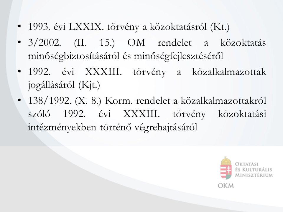 1993. évi LXXIX. törvény a közoktatásról (Kt.) 3/2002. (II. 15.) OM rendelet a közoktatás minőségbiztosításáról és minőségfejlesztéséről 1992. évi XXX