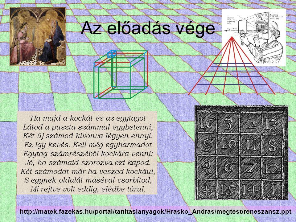 Az előadás vége http://matek.fazekas.hu/portal/tanitasianyagok/Hrasko_Andras/megtest/reneszansz.ppt Ha majd a kockát és az egytagot Látod a puszta számmal egybetenni, Két új számod kivonva légyen ennyi.