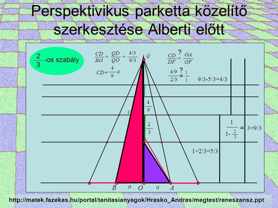 Perspektivikus parketta közelítő szerkesztése Alberti előtt 3=9/3 1+2/3=5/3 2 3 -os szabály CD BO = QD QO 4/3 9/3 = 9/3-5/3=4/3 CD= 4 9 a 1 2 3 4 9 CD DF OA OF = .