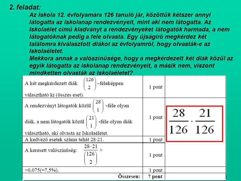 1. feladat: A héten az ötös lottón a következő számokat húzták ki: 10, 21, 22, 53 és 87. Kata elújságolta Sárának, hogy a héten egy két találatos szel
