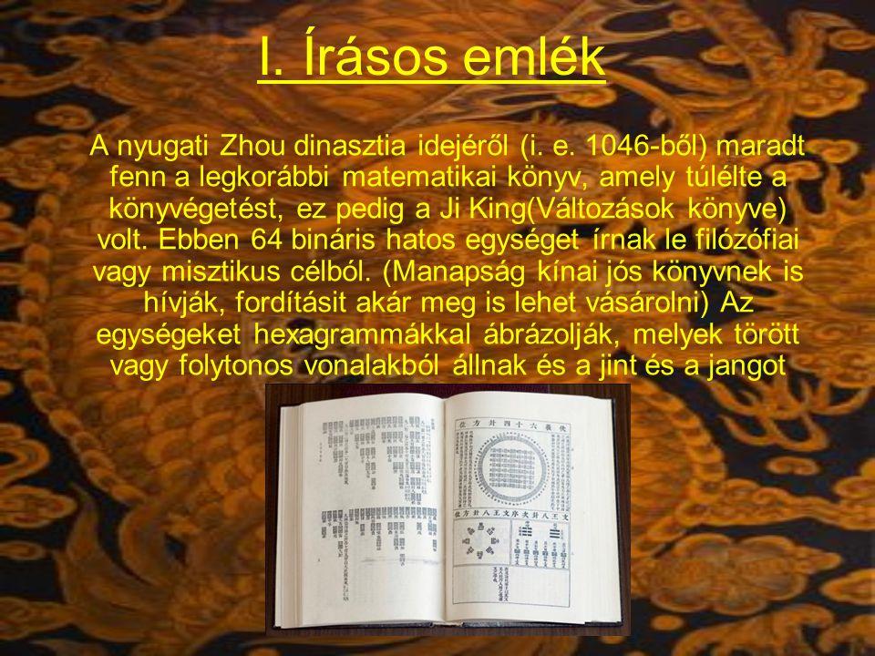 II.Írásos emlék A könyvégetés után megjelent néhány könyv, amelyek feltehetőleg a korábban elveszett könyvek tudásán alapultak.