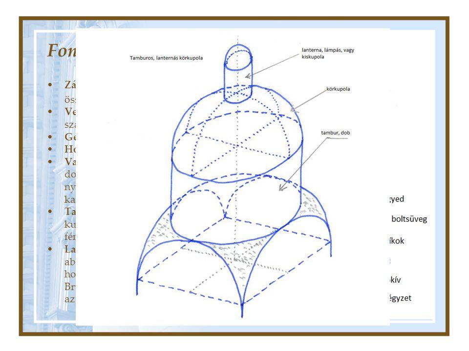 Karig Fruzsina Városmajori Gimnázium Bővebben a kötélgörbéről : A kupolák matematikai értelemben leírhatóak egyetlen görbével, melynek tengely körüli forgása végigsúrolja a kupola felületét.