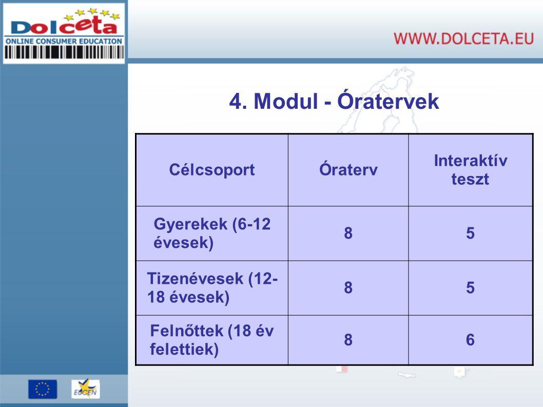 4. Modul - Óratervek CélcsoportÓraterv Interaktív teszt Gyerekek (6-12 évesek) 85 Tizenévesek (12- 18 évesek) 85 Felnőttek (18 év felettiek) 86