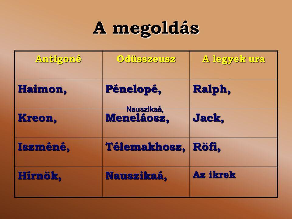 A megoldás AntigonéOdüsszeusz A legyek ura Haimon,Pénelopé,Ralph, Kreon,Meneláosz,Jack, Iszméné,Télemakhosz,Röfi, Hírnök,Nauszikaá, Az ikrek Nauszikaá,