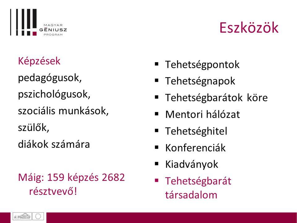 Eszközök Képzések pedagógusok, pszichológusok, szociális munkások, szülők, diákok számára Máig: 159 képzés 2682 résztvevő!  Tehetségpontok  Tehetség