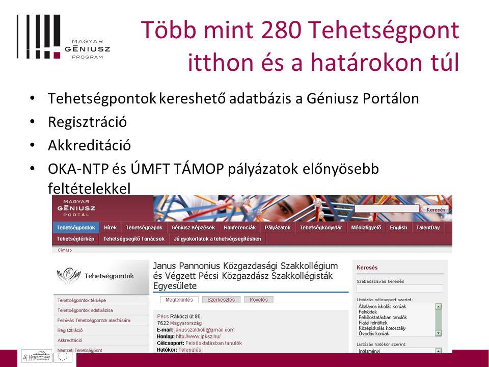 Több mint 280 Tehetségpont itthon és a határokon túl Tehetségpontok kereshető adatbázis a Géniusz Portálon Regisztráció Akkreditáció OKA-NTP és ÚMFT T