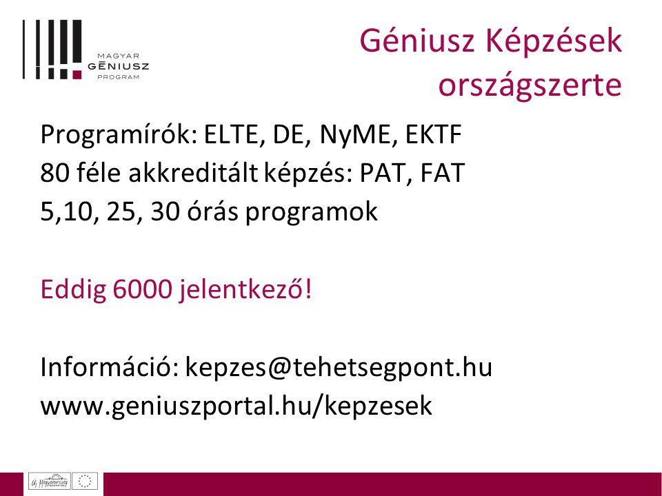 Géniusz Képzések országszerte Programírók: ELTE, DE, NyME, EKTF 80 féle akkreditált képzés: PAT, FAT 5,10, 25, 30 órás programok Eddig 6000 jelentkező
