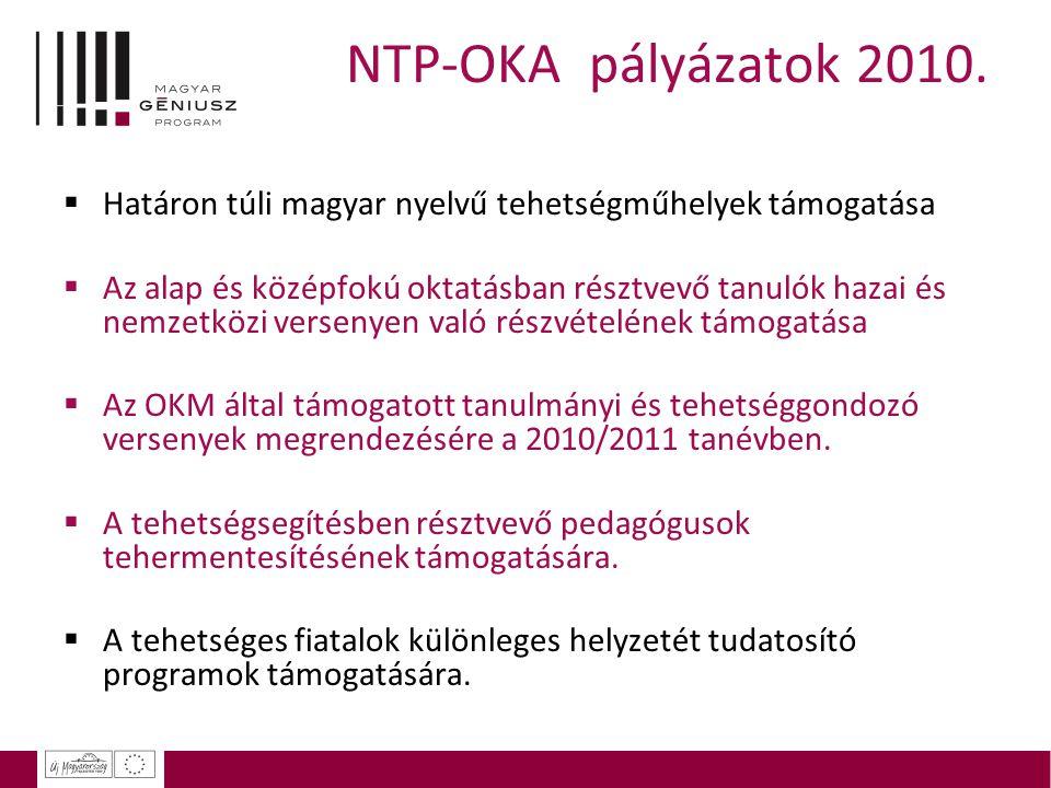 NTP-OKA pályázatok 2010.  Határon túli magyar nyelvű tehetségműhelyek támogatása  Az alap és középfokú oktatásban résztvevő tanulók hazai és nemzetk