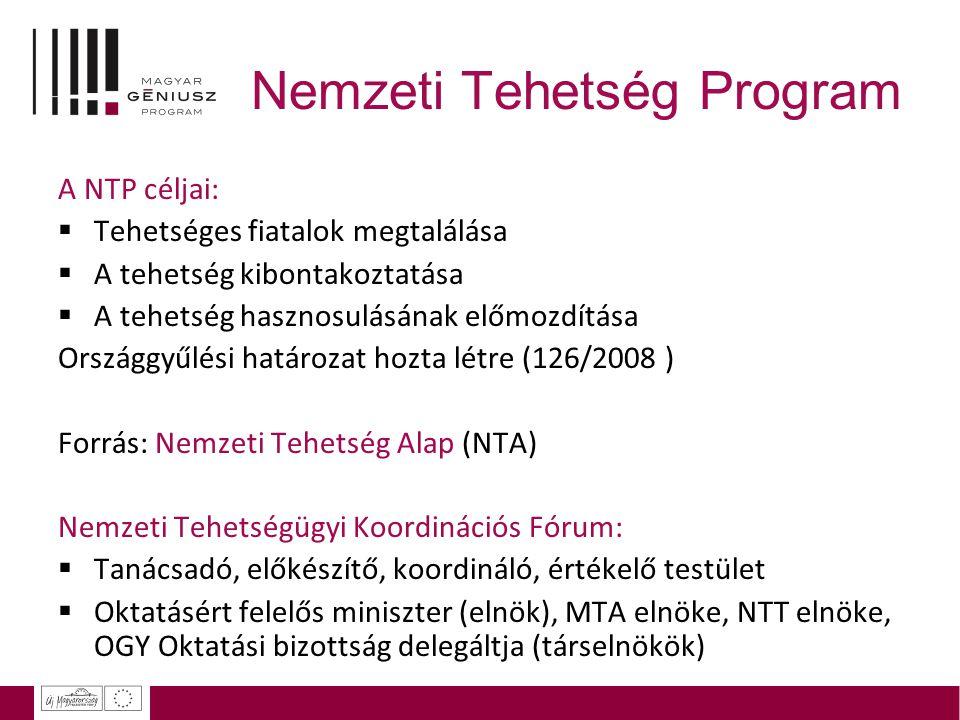 Nemzeti Tehetség Program A NTP céljai:  Tehetséges fiatalok megtalálása  A tehetség kibontakoztatása  A tehetség hasznosulásának előmozdítása Orszá