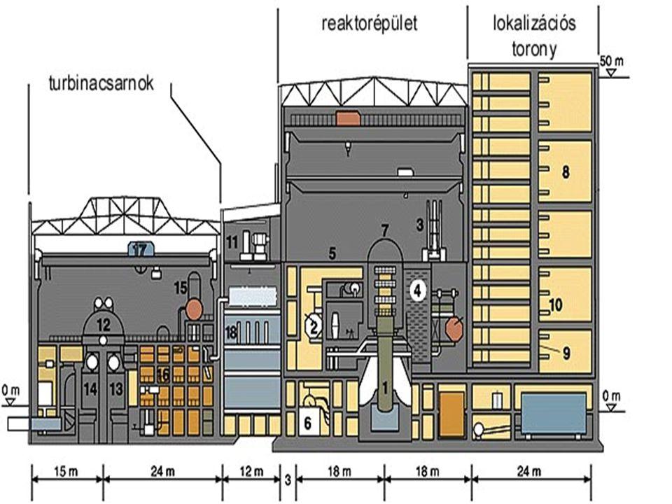 Atomerőművek a jövőben... A nemzetközi kísérleti termonukleáris reaktor, az ITER (International Thermonuclear Experimental Reactor - Nemzetközi Kísérl