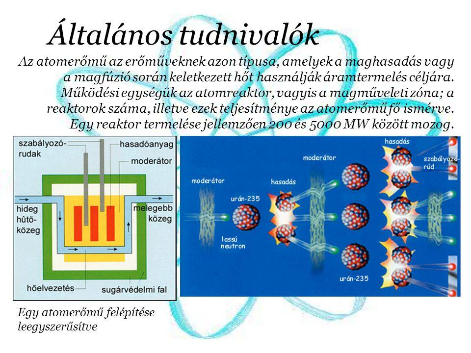 Általános tudnivalók Az atomerőmű az erőműveknek azon típusa, amelyek a maghasadás vagy a magfúzió során keletkezett hőt használják áramtermelés céljára.