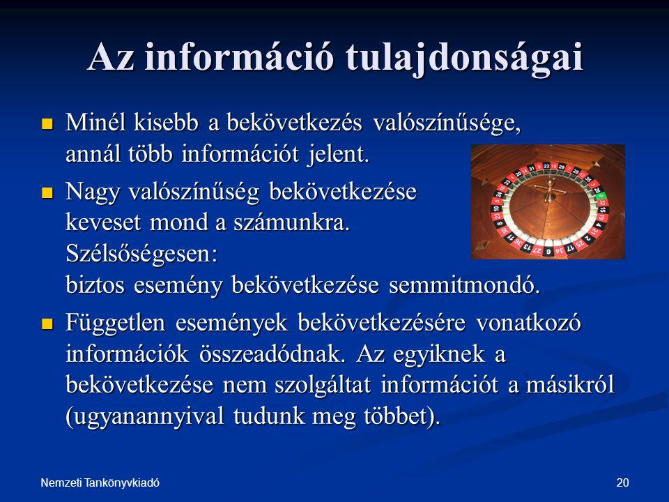 20Nemzeti Tankönyvkiadó Az információ tulajdonságai Minél kisebb a bekövetkezés valószínűsége, annál több információt jelent. Minél kisebb a bekövetke