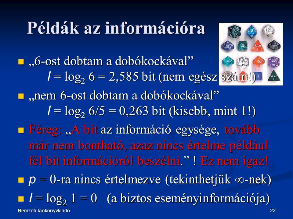 """22Nemzeti Tankönyvkiadó Példák az információra """"6-ost dobtam a dobókockával"""" = log 2 6 = 2,585 bit (nem egész szám!) """"6-ost dobtam a dobókockával"""" I ="""