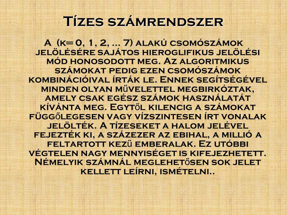 Tízes számrendszer A (k ═ 0, 1, 2,...