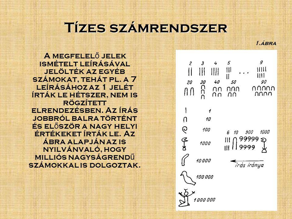 Tízes számrendszer A megfelel ő jelek ismételt leírásával jelölték az egyéb számokat, tehát pl.
