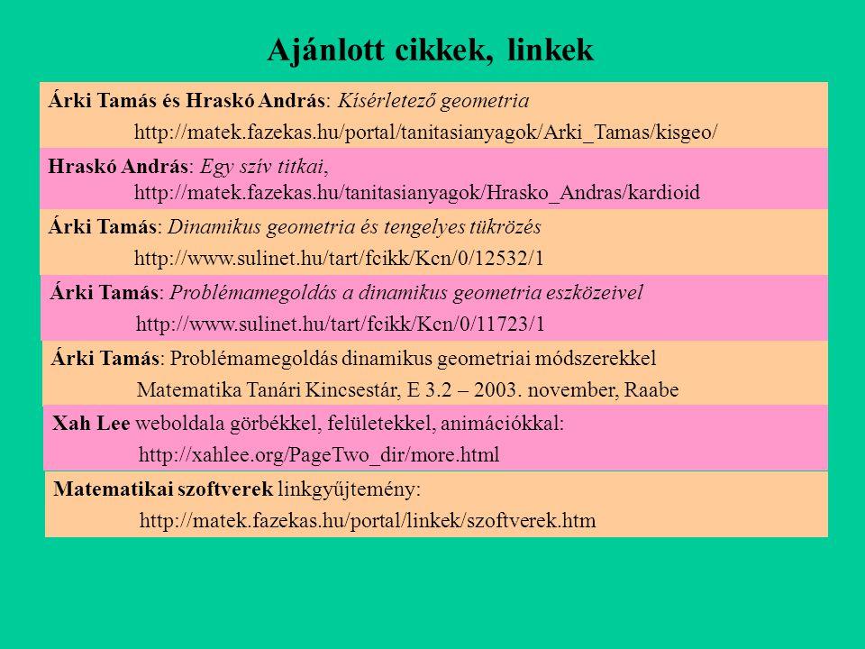 Ajánlott cikkek, linkek Árki Tamás és Hraskó András: Kísérletező geometria http://matek.fazekas.hu/portal/tanitasianyagok/Arki_Tamas/kisgeo/ Hraskó An