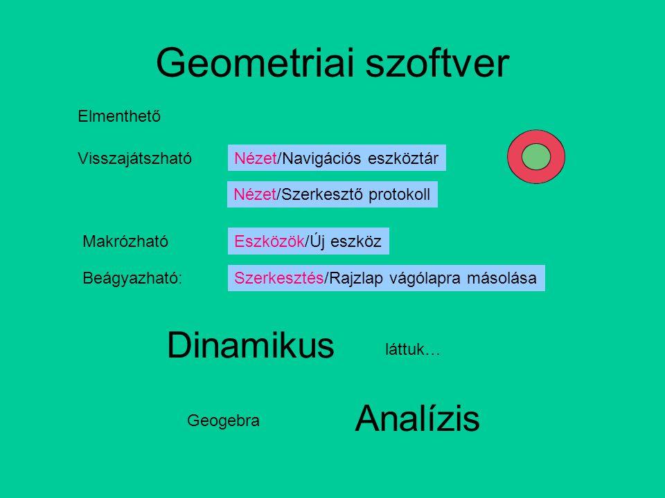 Geometriai szoftver Elmenthető Visszajátszható Makrózható Nézet/Navigációs eszköztár Nézet/Szerkesztő protokoll Eszközök/Új eszköz Beágyazható:Szerkes