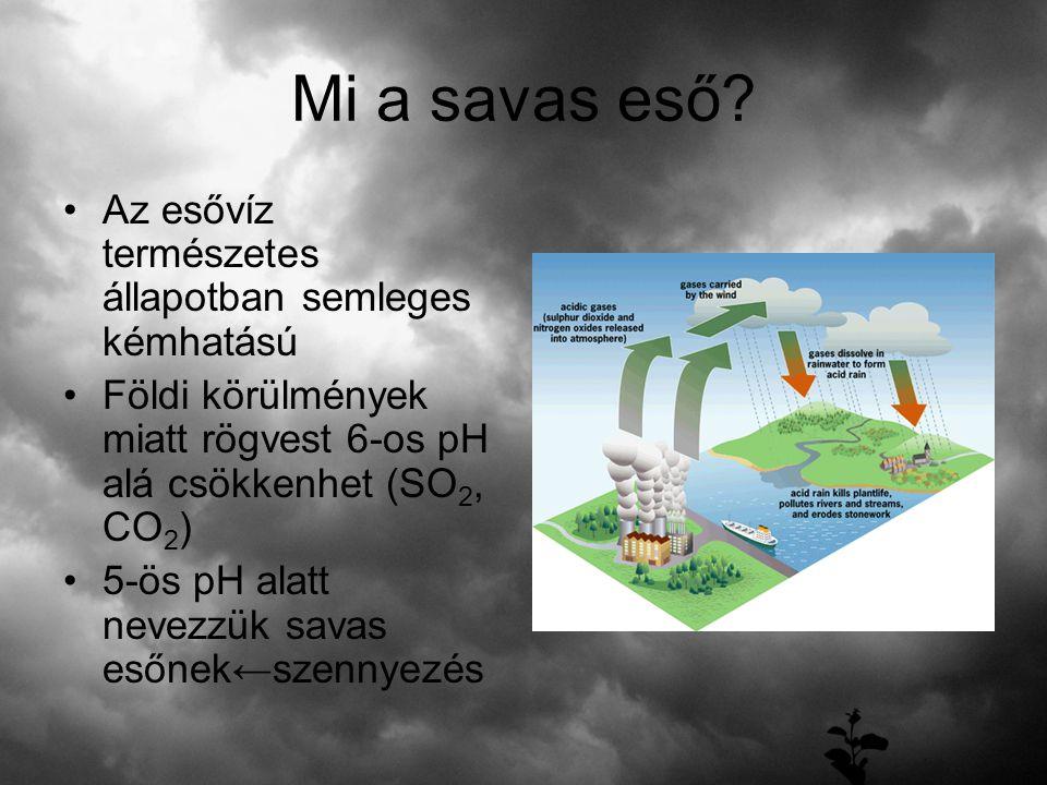 Mi a savas eső? Az esővíz természetes állapotban semleges kémhatású Földi körülmények miatt rögvest 6-os pH alá csökkenhet (SO 2, CO 2 ) 5-ös pH alatt