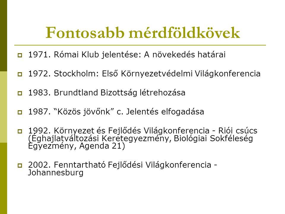 Fontosabb mérdföldkövek  1971. Római Klub jelentése: A növekedés határai  1972.